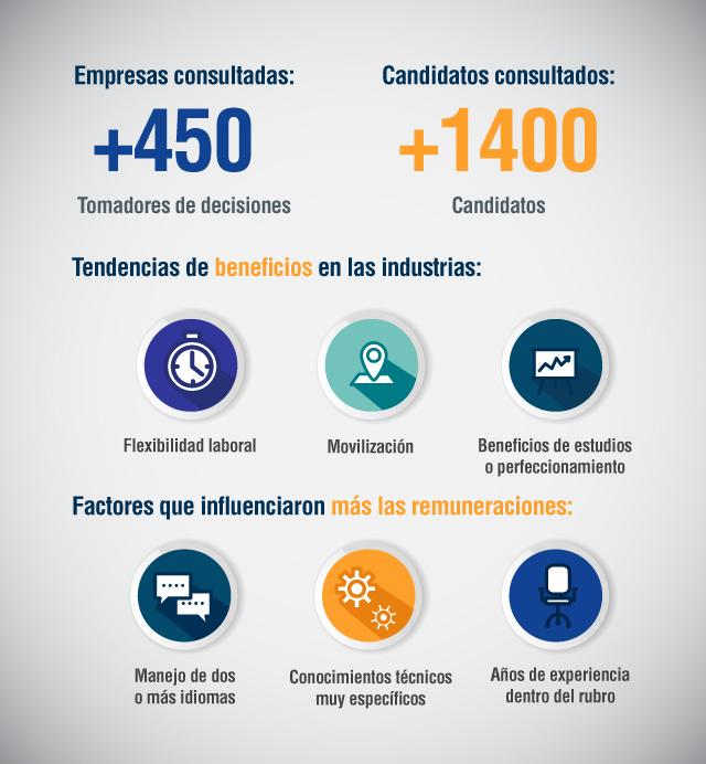 Estudio de Remuneración 2020 - Infografía